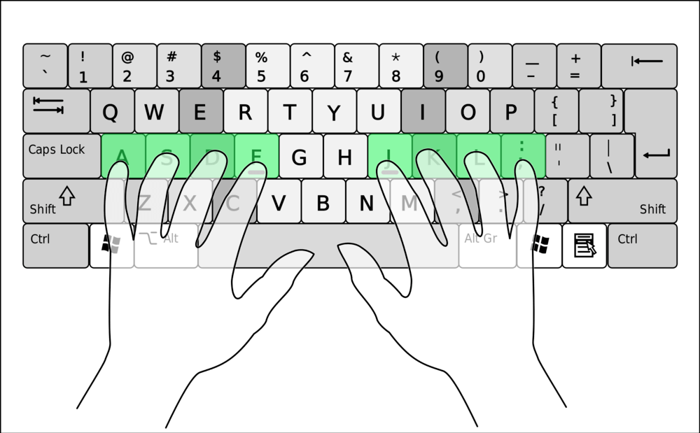 Picture of keyboard showing home row keys.